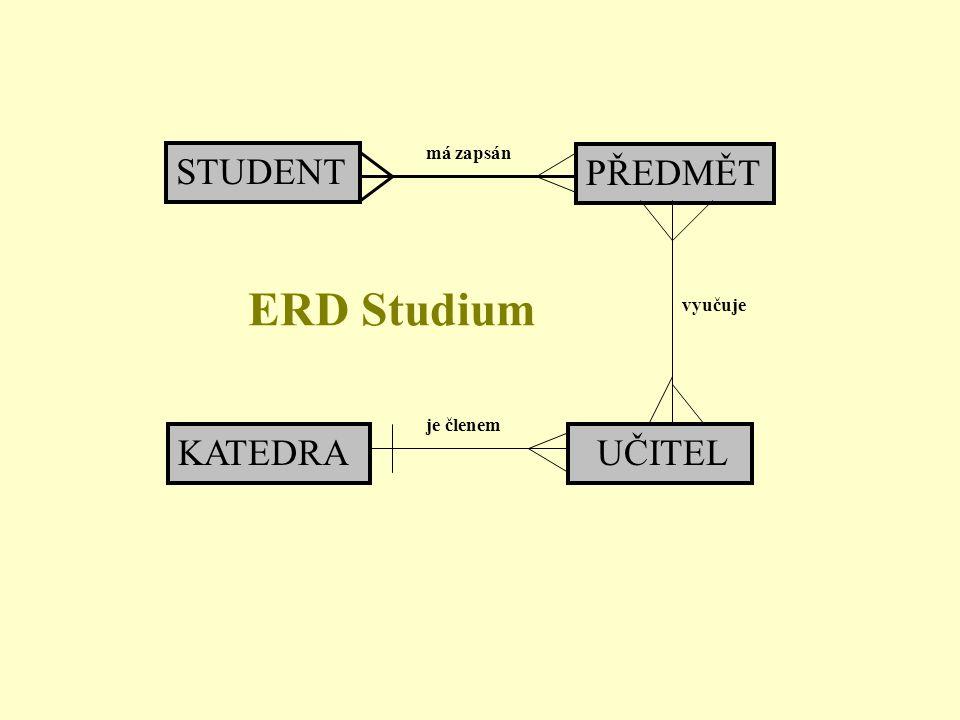 má zapsán STUDENT PŘEDMĚT ERD Studium vyučuje je členem KATEDRA UČITEL