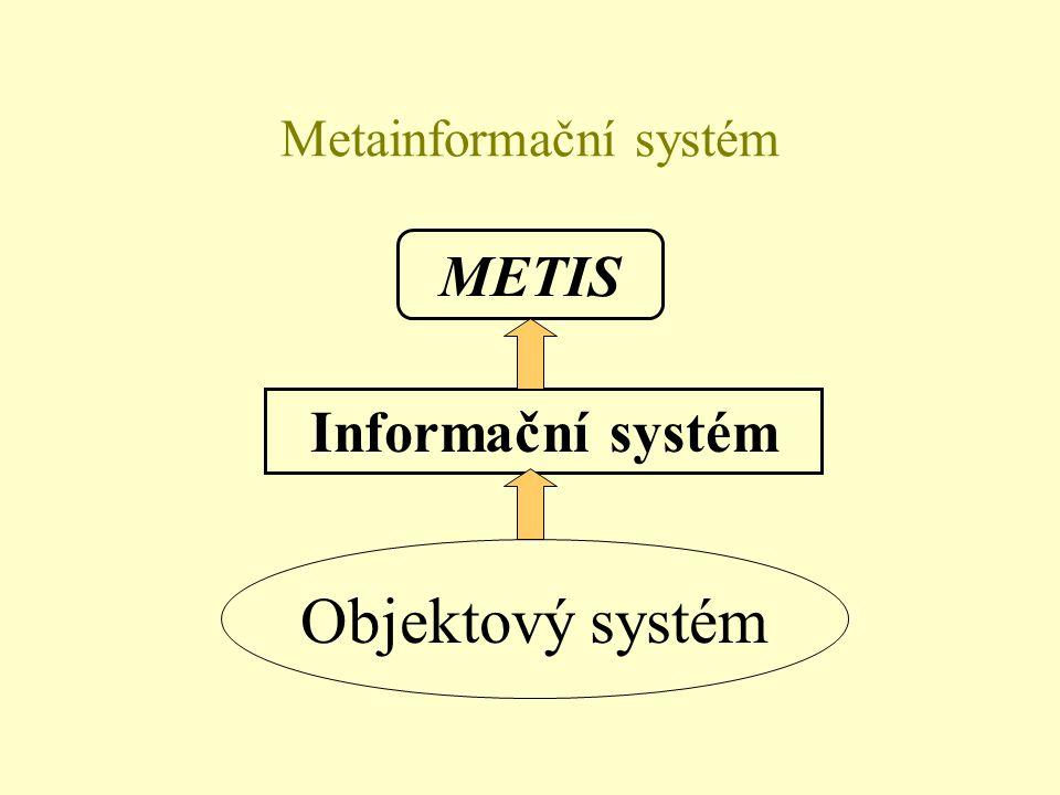 Metainformační systém