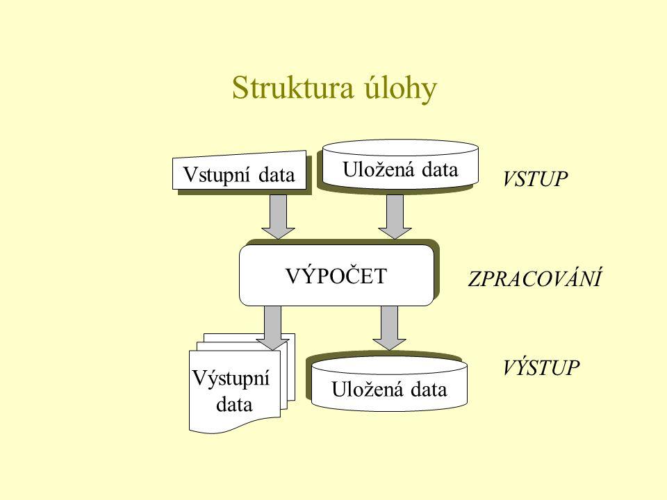 Struktura úlohy Uložená data Vstupní data VSTUP VÝPOČET ZPRACOVÁNÍ