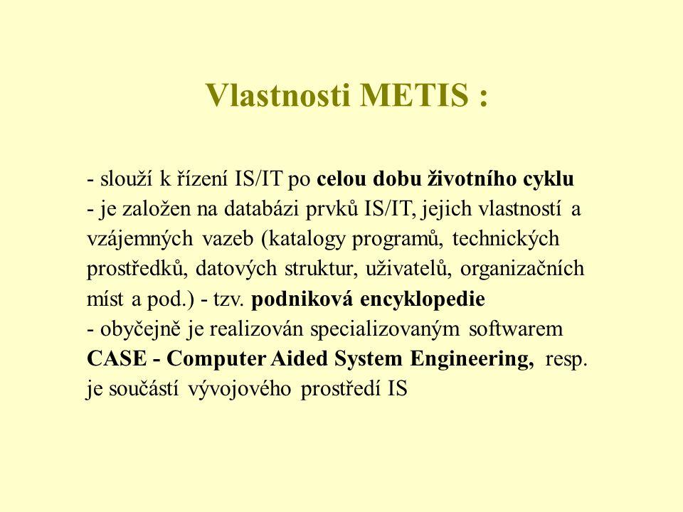 Vlastnosti METIS : - slouží k řízení IS/IT po celou dobu životního cyklu.
