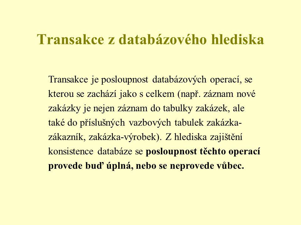 Transakce z databázového hlediska