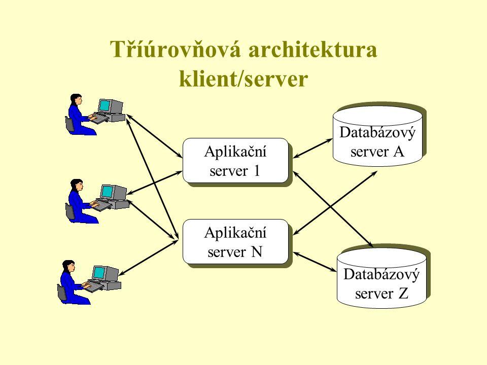 Tříúrovňová architektura klient/server