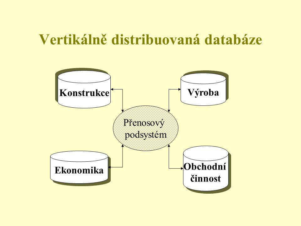 Vertikálně distribuovaná databáze