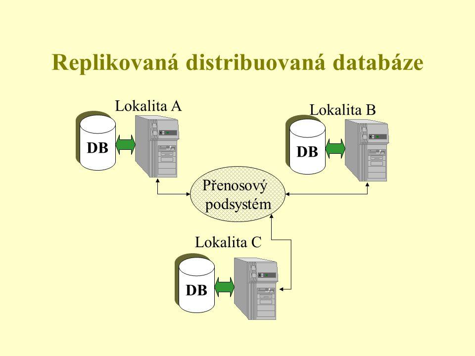 Replikovaná distribuovaná databáze