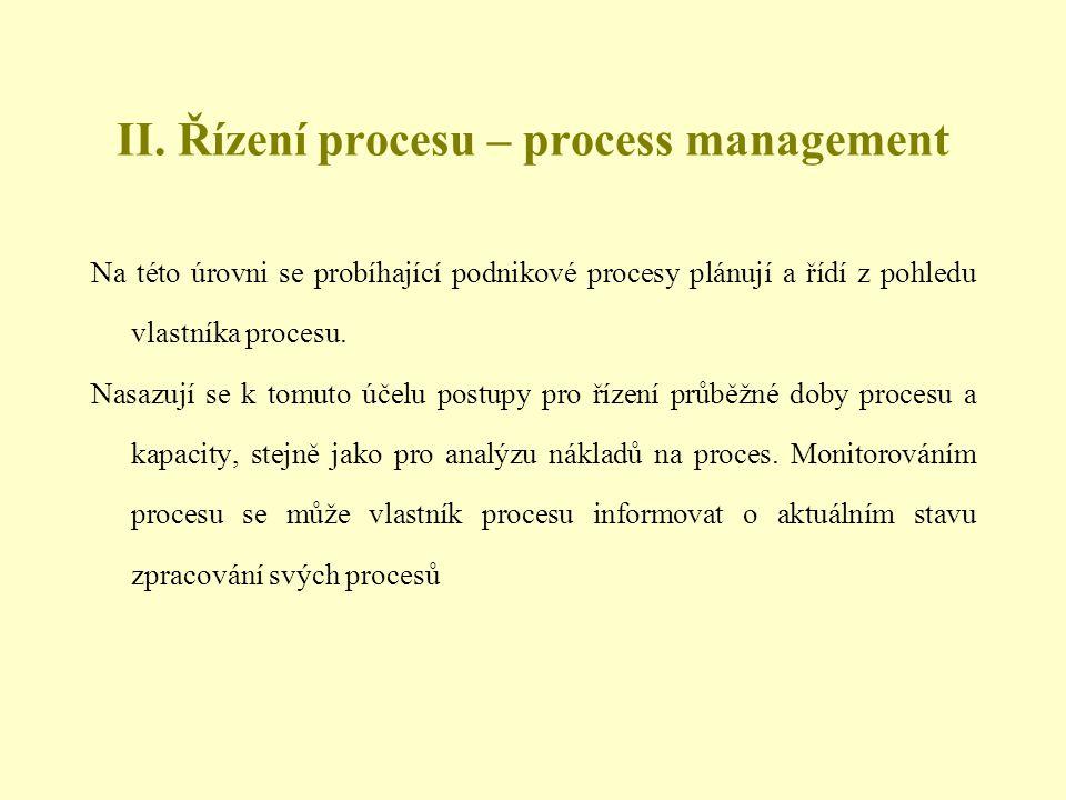 II. Řízení procesu – process management