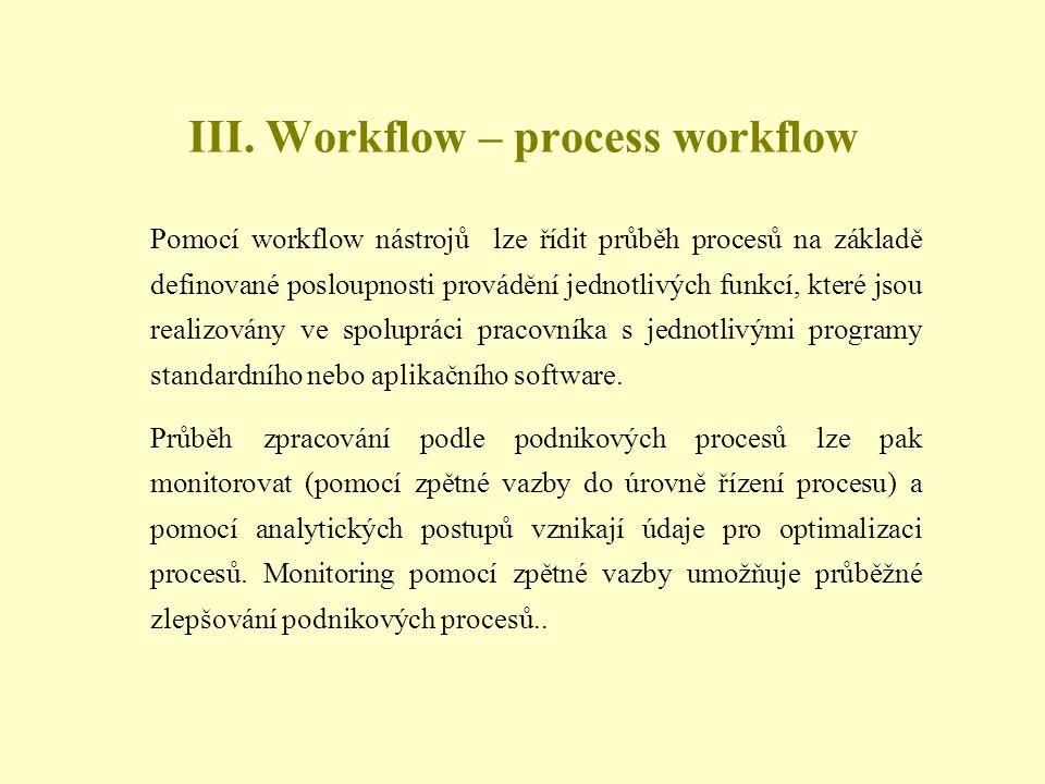 III. Workflow – process workflow
