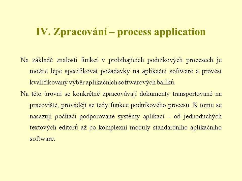 IV. Zpracování – process application