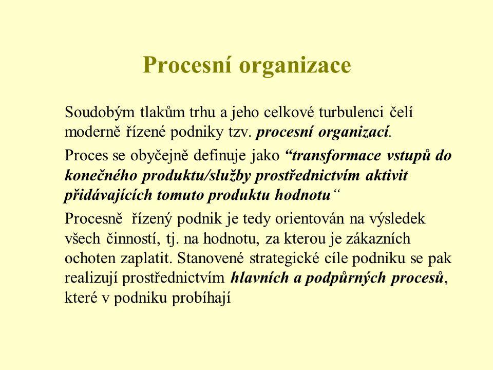 Procesní organizace Soudobým tlakům trhu a jeho celkové turbulenci čelí moderně řízené podniky tzv. procesní organizací.