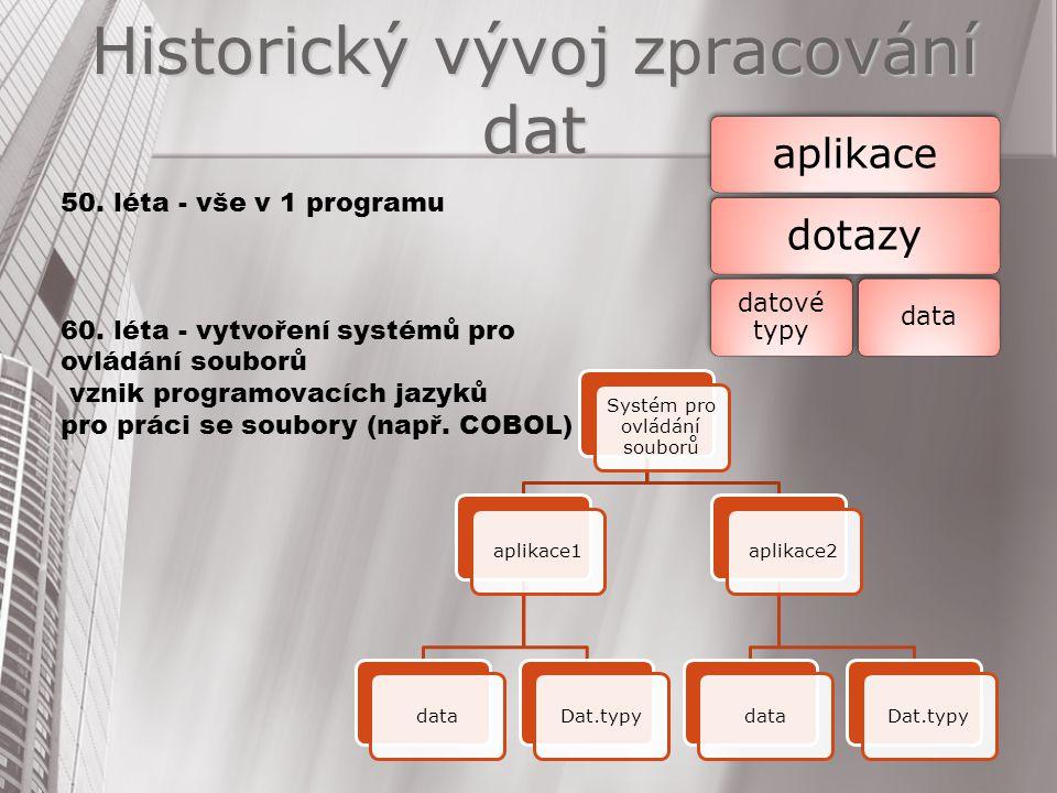 Historický vývoj zpracování dat