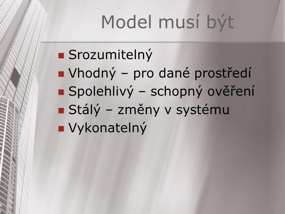 Model musí být Srozumitelný Vhodný – pro dané prostředí