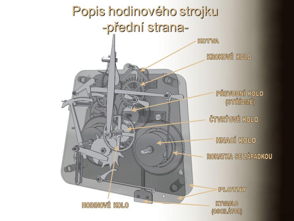 Popis hodinového strojku -přední strana-