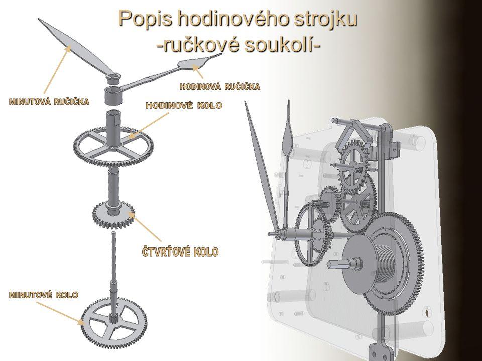 Popis hodinového strojku -ručkové soukolí-