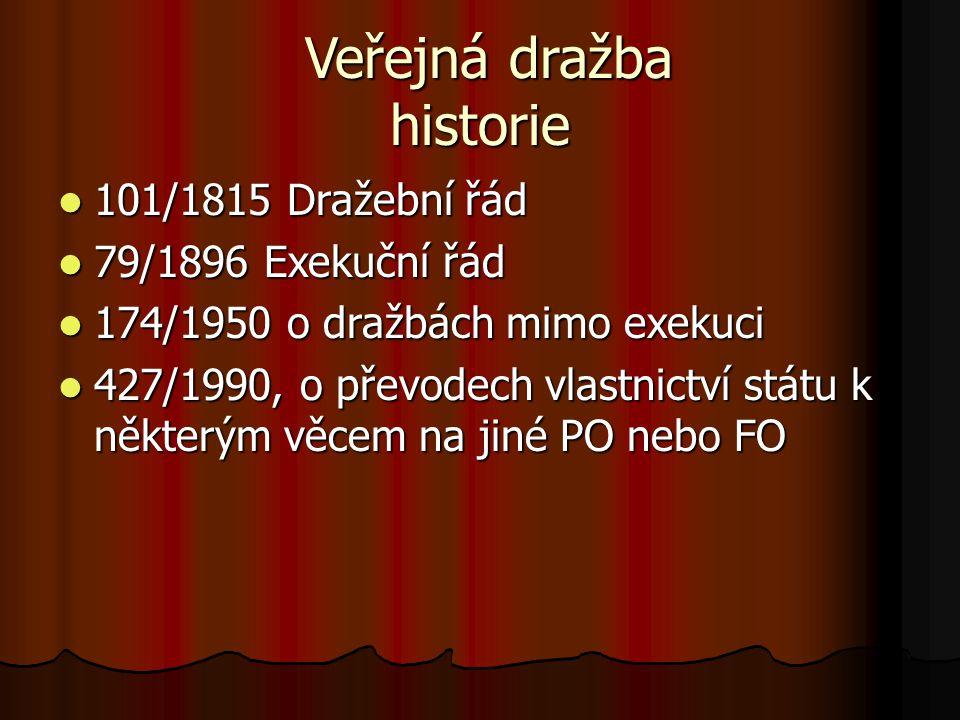 Veřejná dražba historie