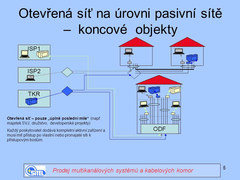 Otevřená síť na úrovni pasivní sítě – koncové objekty
