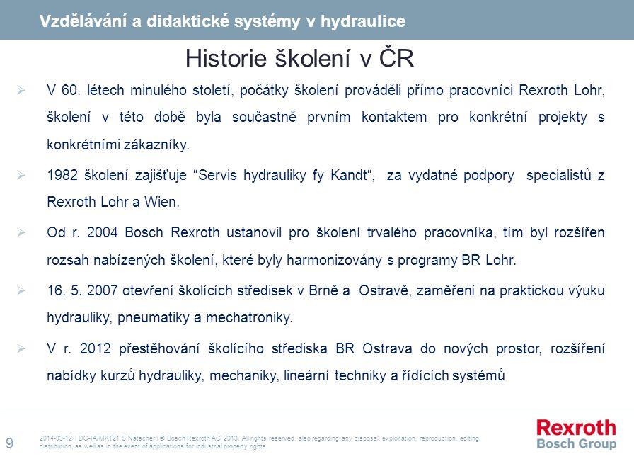 Historie školení v ČR Vzdělávání a didaktické systémy v hydraulice