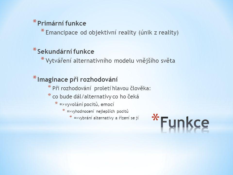 Funkce Primární funkce Sekundární funkce Imaginace při rozhodování