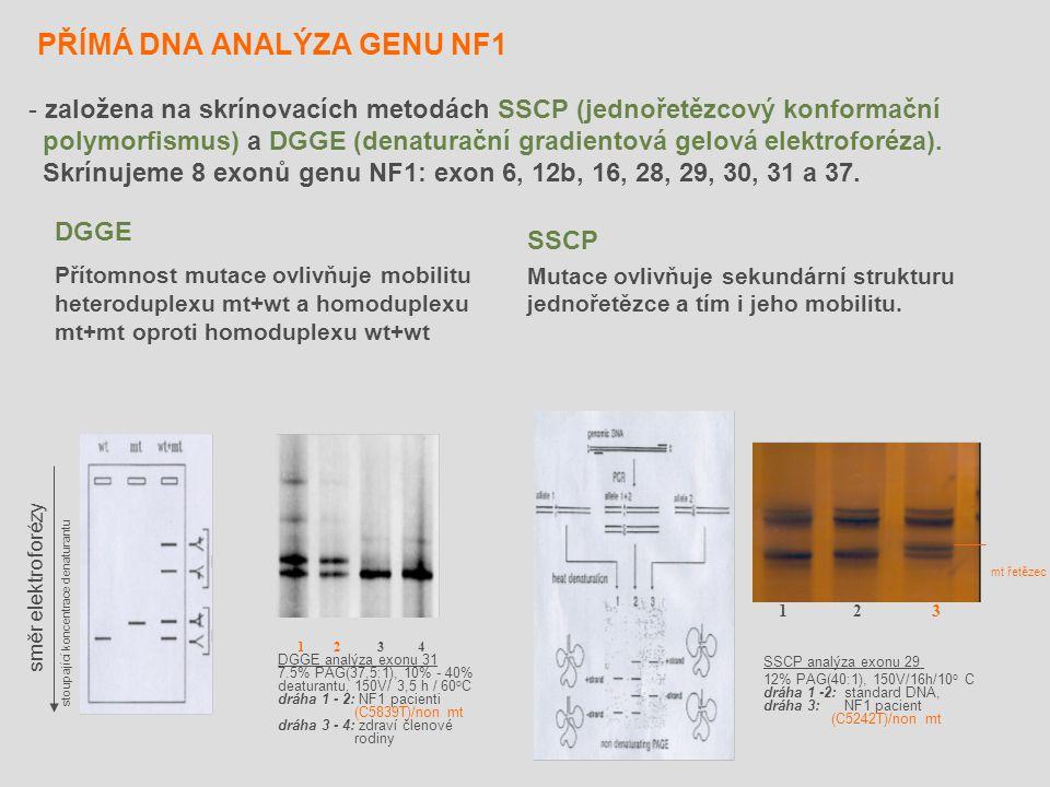 PŘÍMÁ DNA ANALÝZA GENU NF1