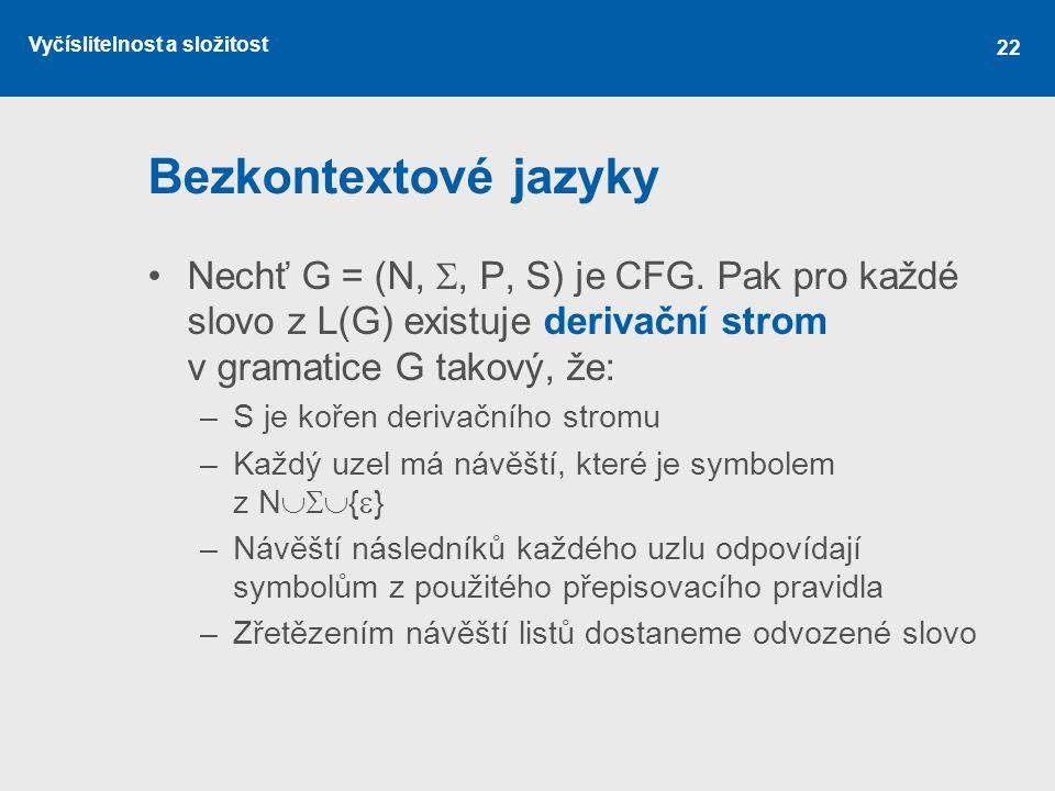 Bezkontextové jazyky Nechť G = (N, , P, S) je CFG. Pak pro každé slovo z L(G) existuje derivační strom v gramatice G takový, že: