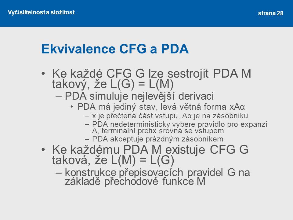 Ekvivalence CFG a PDA Ke každé CFG G lze sestrojit PDA M takový, že L(G) = L(M) PDA simuluje nejlevější derivaci.