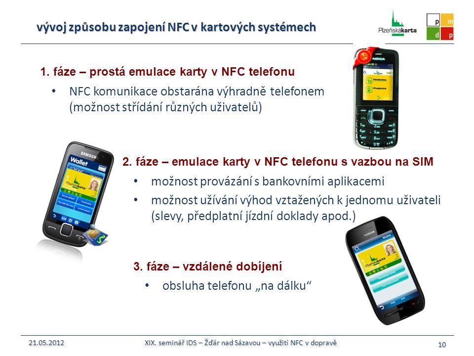 vývoj způsobu zapojení NFC v kartových systémech