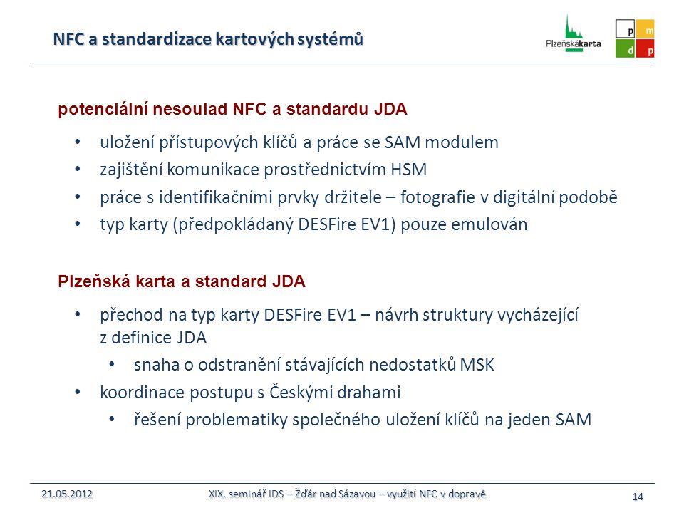 NFC a standardizace kartových systémů