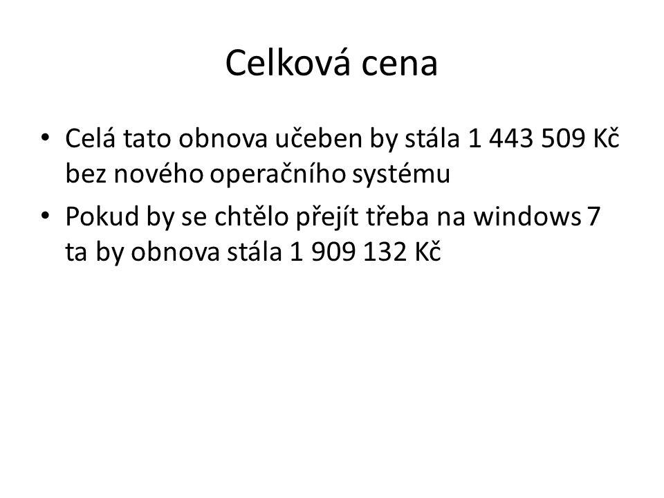 Celková cena Celá tato obnova učeben by stála 1 443 509 Kč bez nového operačního systému.