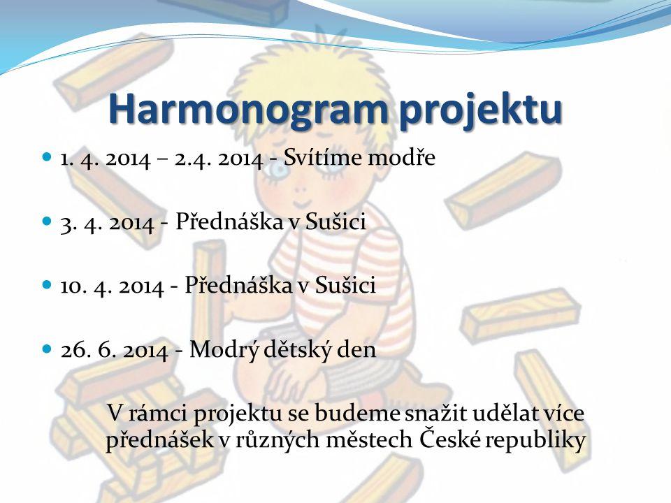 Harmonogram projektu 1. 4. 2014 – 2.4. 2014 - Svítíme modře