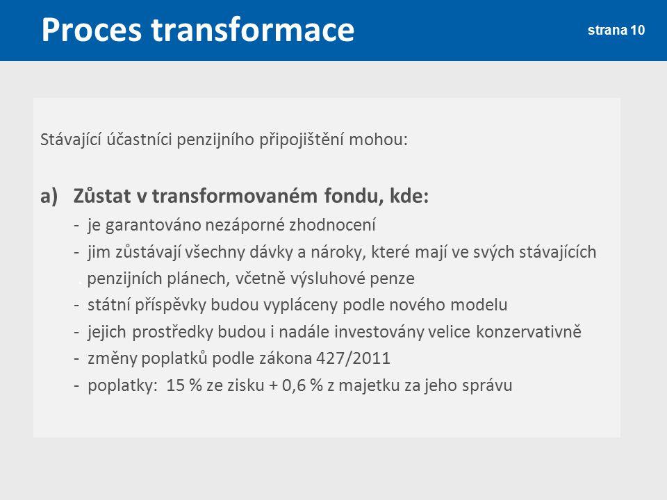 Proces transformace Zůstat v transformovaném fondu, kde: