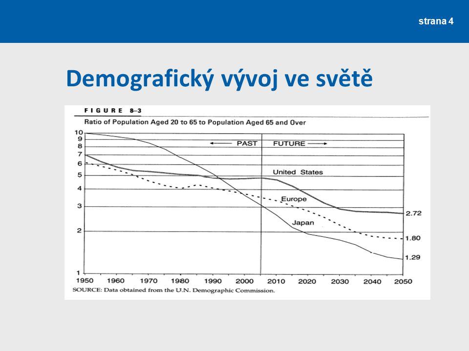 Demografický vývoj ve světě