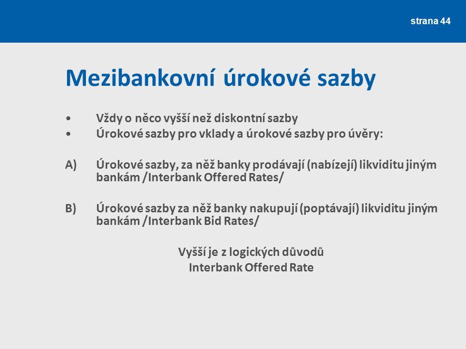 Mezibankovní úrokové sazby