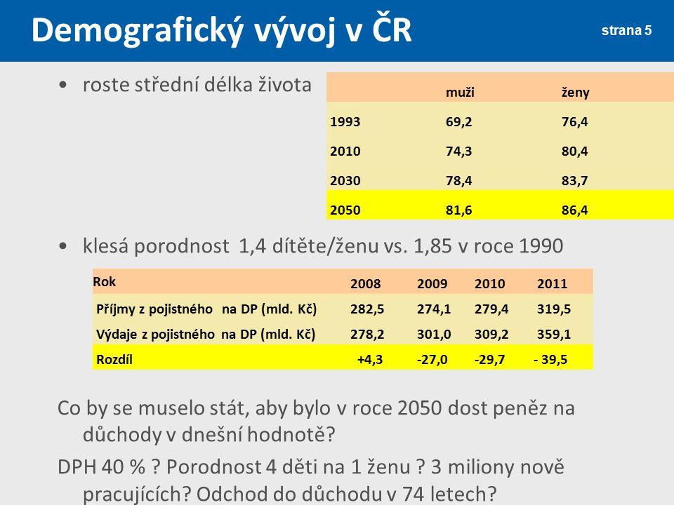 Demografický vývoj v ČR