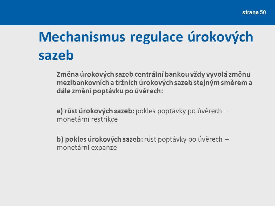 Mechanismus regulace úrokových sazeb