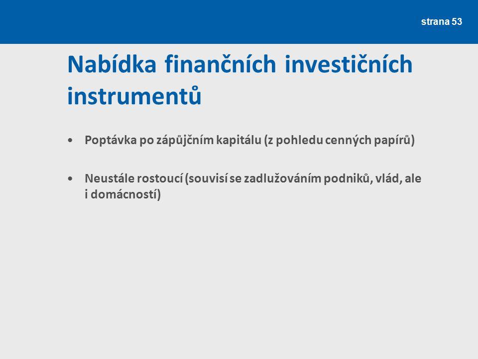 Nabídka finančních investičních instrumentů