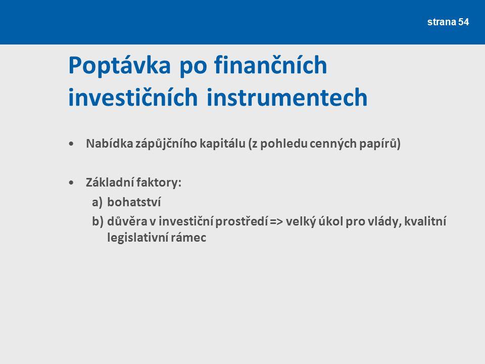 Poptávka po finančních investičních instrumentech