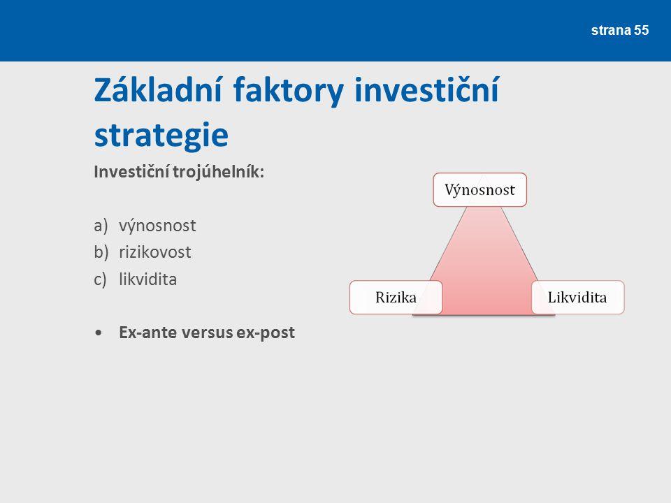 Základní faktory investiční strategie