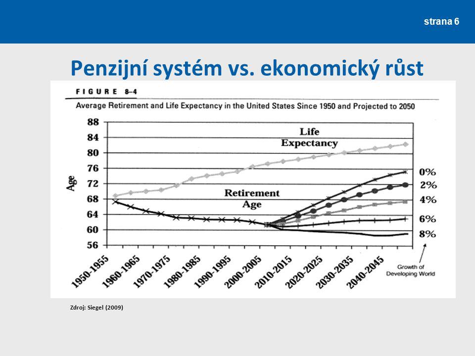 Penzijní systém vs. ekonomický růst