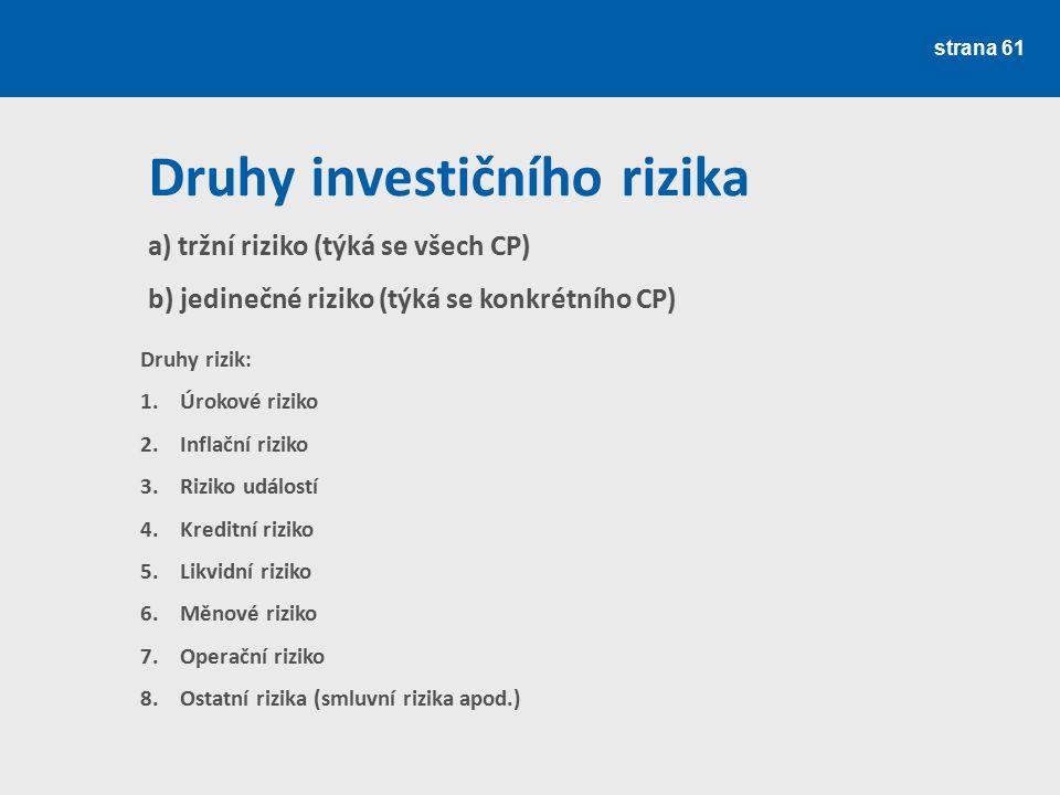 Druhy investičního rizika