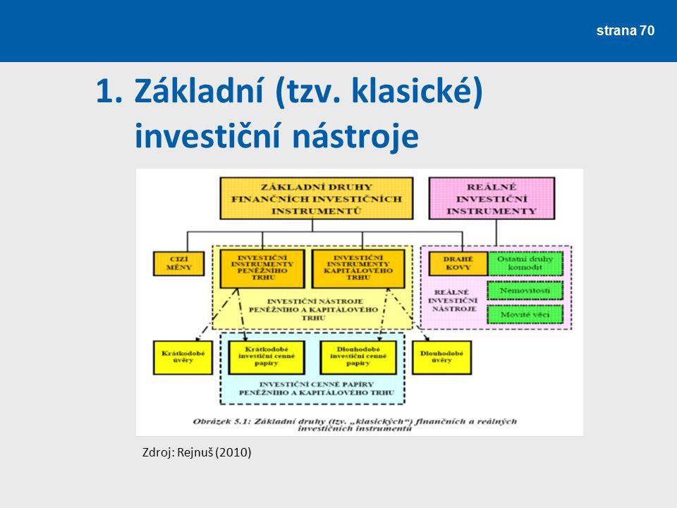 Základní (tzv. klasické) investiční nástroje
