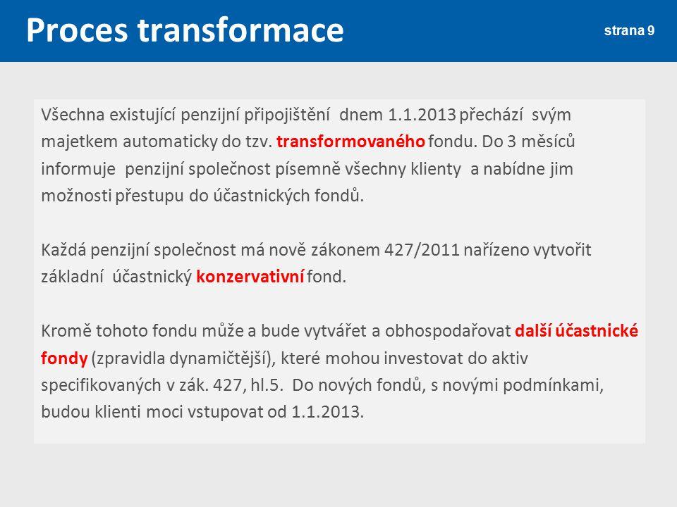 Proces transformace Všechna existující penzijní připojištění dnem 1.1.2013 přechází svým.