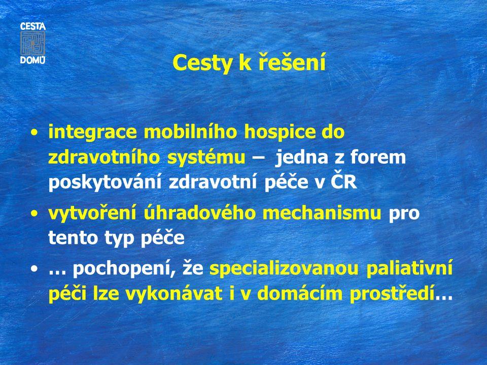 Cesty k řešení integrace mobilního hospice do zdravotního systému – jedna z forem poskytování zdravotní péče v ČR.