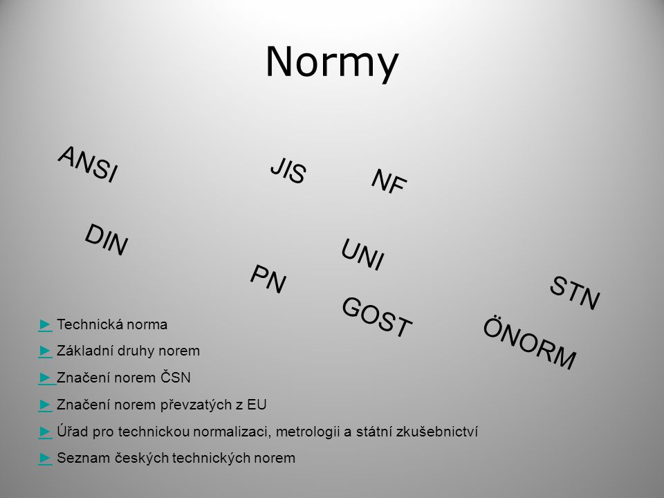 Normy ANSI JIS NF DIN UNI PN STN GOST ÖNORM ► Technická norma