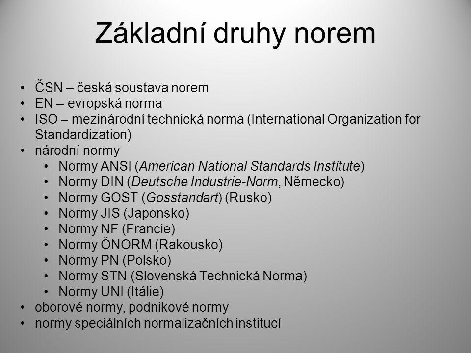 Základní druhy norem ČSN – česká soustava norem EN – evropská norma