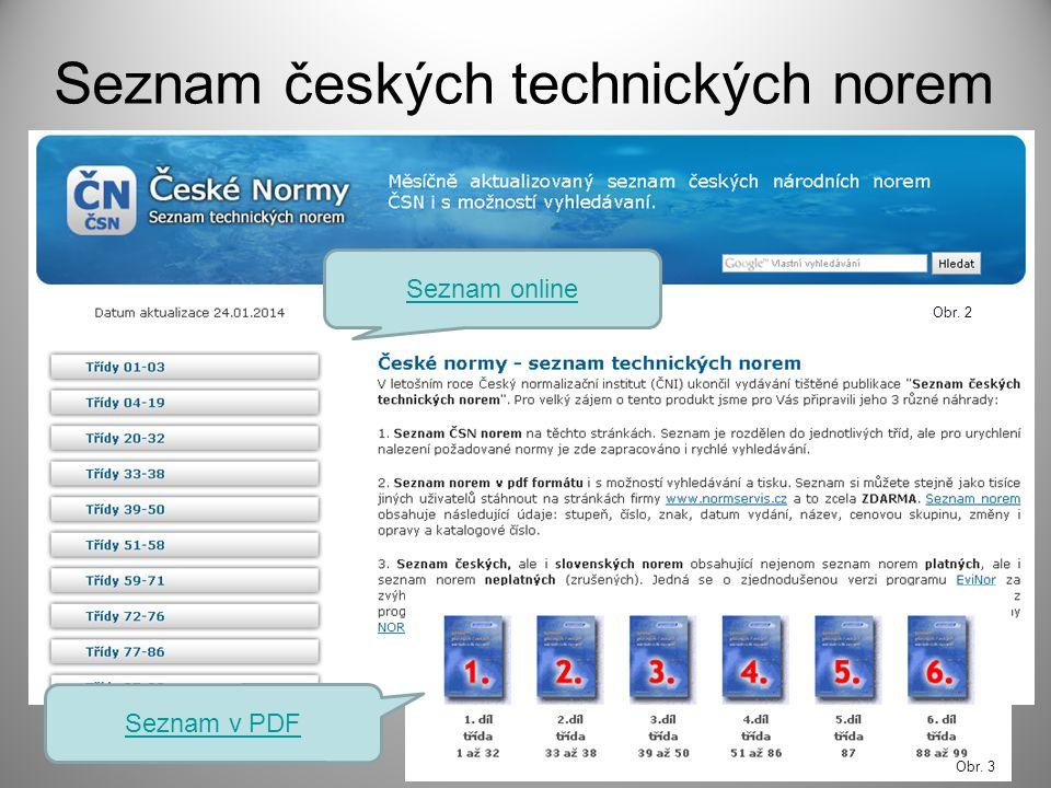 Seznam českých technických norem