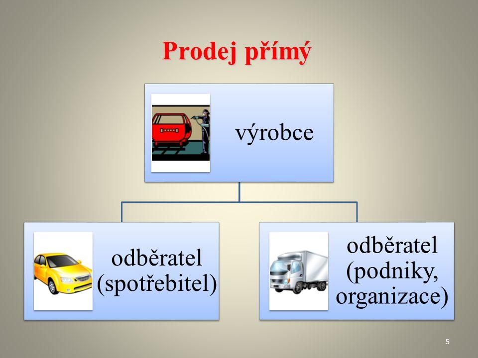 Prodej přímý výrobce odběratel (podniky, organizace)