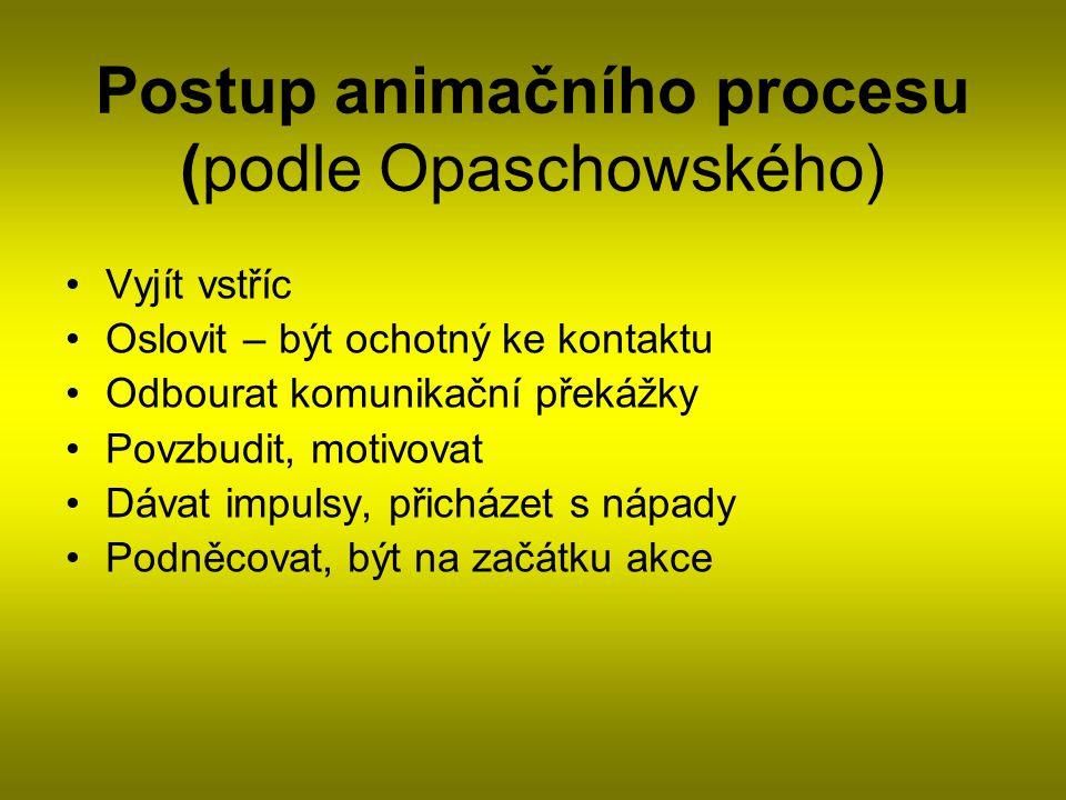 Postup animačního procesu (podle Opaschowského)