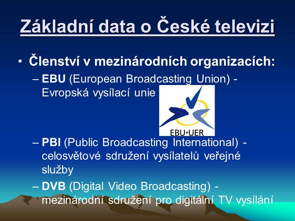 Základní data o České televizi