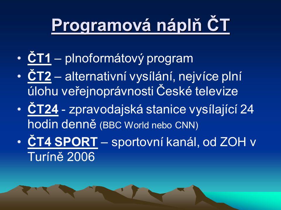 Programová náplň ČT ČT1 – plnoformátový program