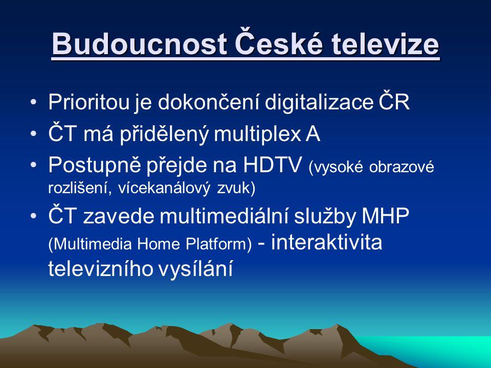 Budoucnost České televize
