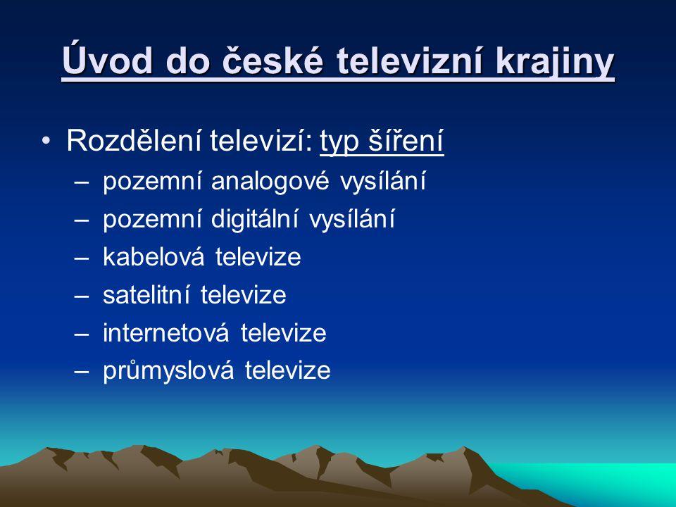 Úvod do české televizní krajiny