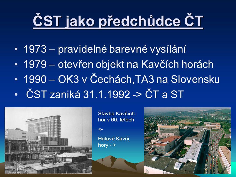 ČST jako předchůdce ČT 1973 – pravidelné barevné vysílání